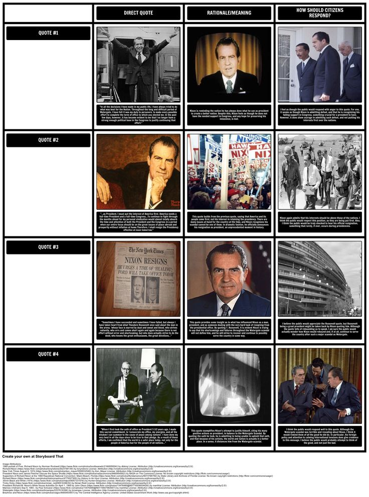 an analysis of the watergate scandal Immediately download the watergate scandal summary, chapter-by-chapter analysis, book notes, essays, quotes, character descriptions, lesson plans, and more - everything you need for studying or teaching watergate scandal.