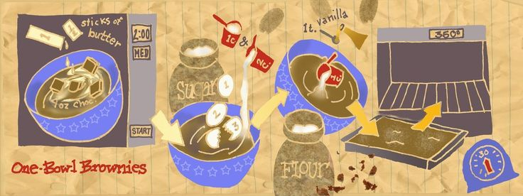 Beautiful illustrated recipe from theydrawandcook.com