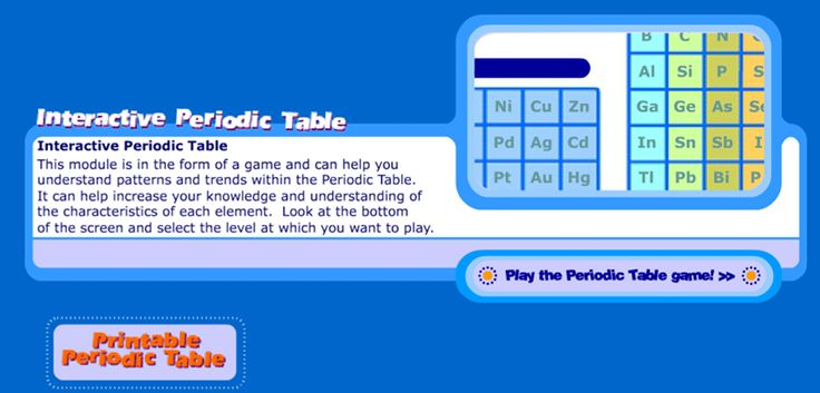12 best images about interactive periodic tables on for Ptable interactive