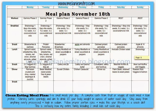 T25 Meal Plan.  Clean Eating Meal plan that is basic, doable and easy to follow! All recipes can be found on www.melaniemitro.com under eat clean recipes tab.