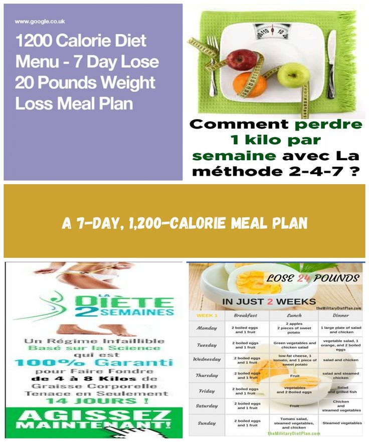 1200 Calorie Diet Menu – 7 Day Lose 20 Pounds Weight Loss Meal Plan 1200 calorie…