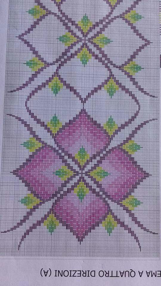 bargello şema