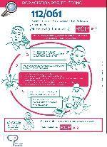 Póster de apoyo a las intrucciones telefónicas recomendadas para operadores de los servicios de emergencias elaborado por el Consejo Español de Resucitación Cardiopulmonar. DEA: desfibrilador externo automatizado; RCP: reanimación cardiopulmonar.