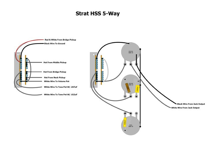 New Wiring Diagram Fender Strat 5 Way Switch #diagram #