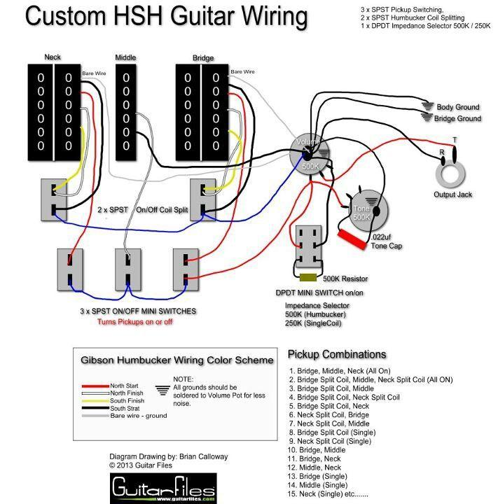 hsh wiring diagrams