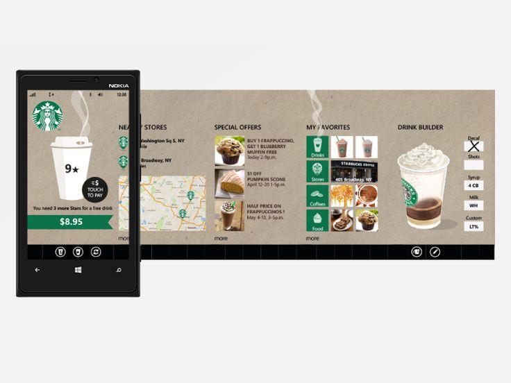 Design pitch for Starbucks Windows Phone 8 application