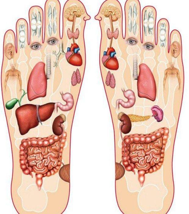 6. Ogni punto del piede è collegato a un'altra zona del corpo. Massaggia il punto giusto per risolvere problemi più complessi