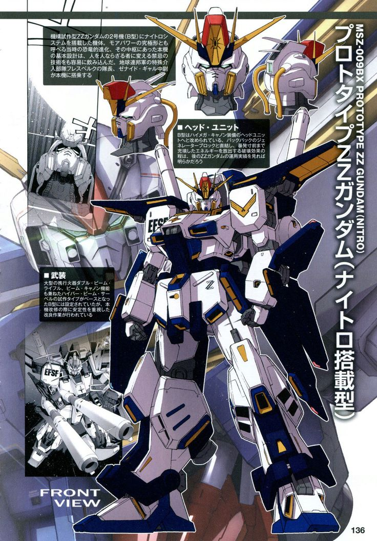 an overview of robot gundam Overview concept mobile suit gundam was developed by animator yoshiyuki tomino and a changing group of sunrise creators with the.