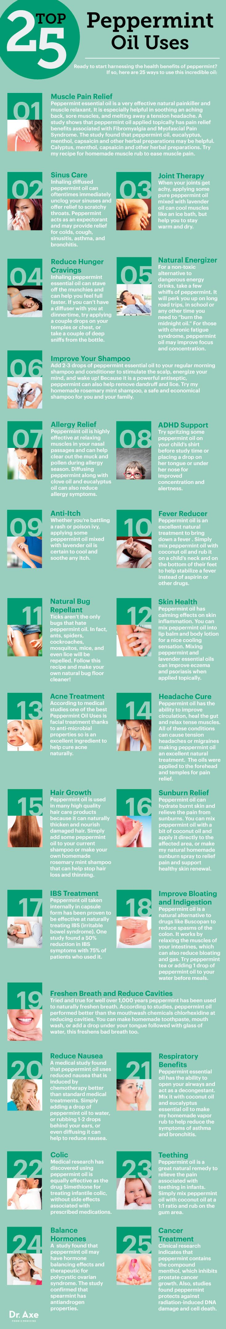 25 benefits and uses for Peppermint Oil infographic