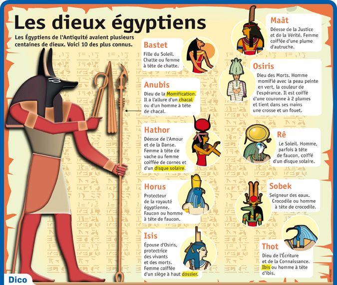 Préférence Les dieux egyptiens sur Pinterest | Egyptien, Les dieux d egypte  AU69