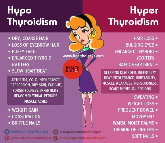 Best Natural Cure For Low Thyroid 2