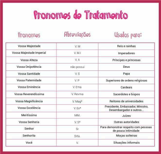 Pin De Glaucilene Rodrigues Em Portugues Dicas Pronomes Pronome