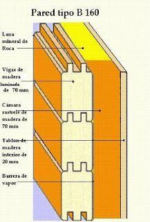 Casas de entramado de madera o de madera machihembrada. #madera #casas