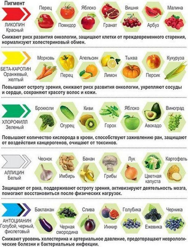Страна кулинария - Google+
