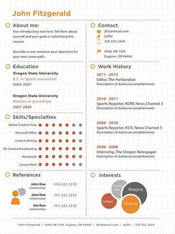 Online resume mart project asp