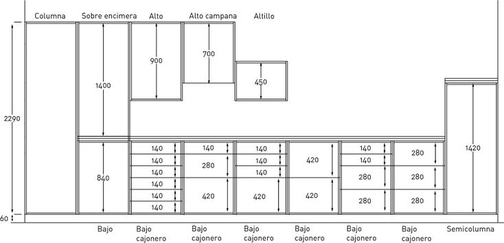Altura de 90cm encimera par metros de dise o pinterest for Altura muebles cocina