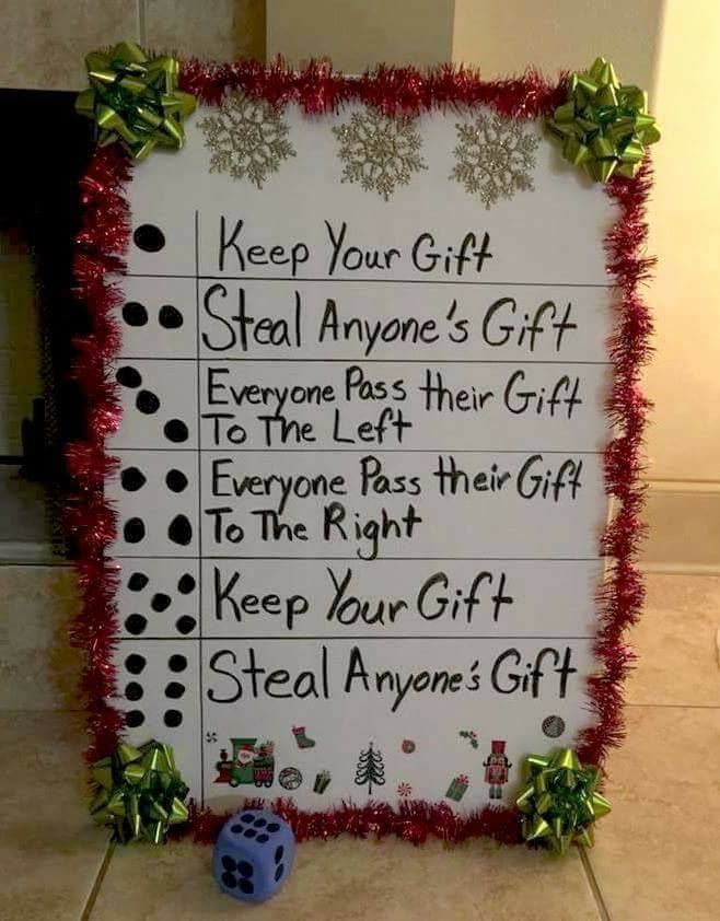 Social Media Post Ideas Gift Exchange Game Idea Christmas Gift Exchange Christmas Gift Exchange Games Family Christmas Gifts