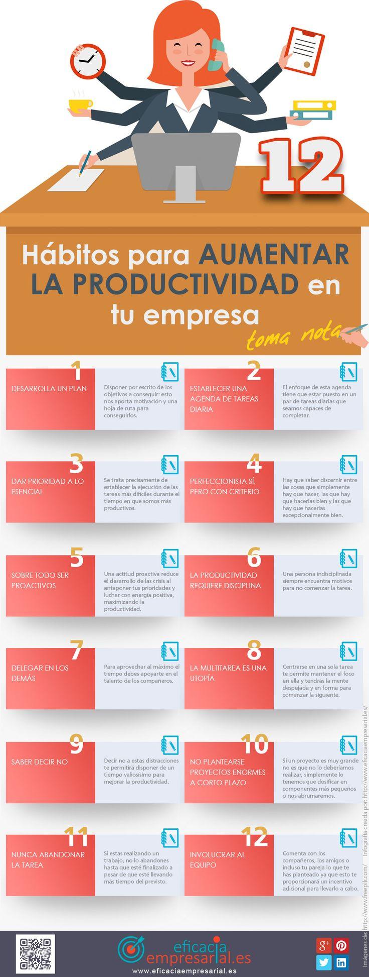 Hola: Una infografía con 12 hábitos para aumentar la productividad de tu empresa. Vía Un saludo