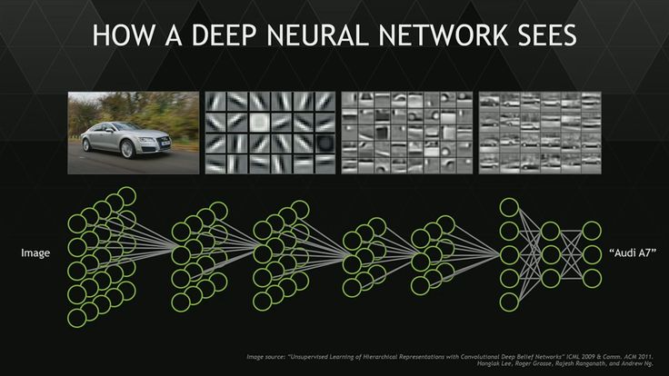 Artificial Neural Network 3