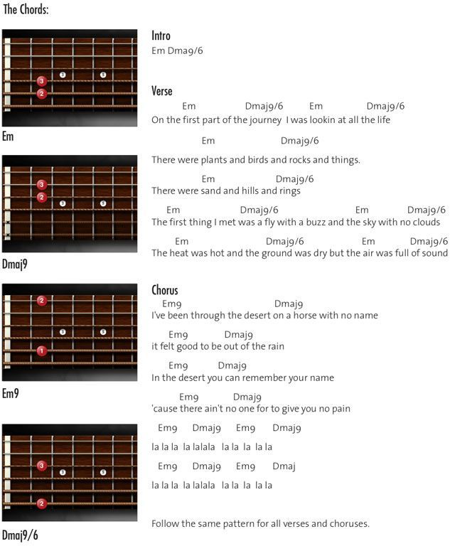 Horse With No Name Guitar Lesson Guitars In 2019 Pinterest