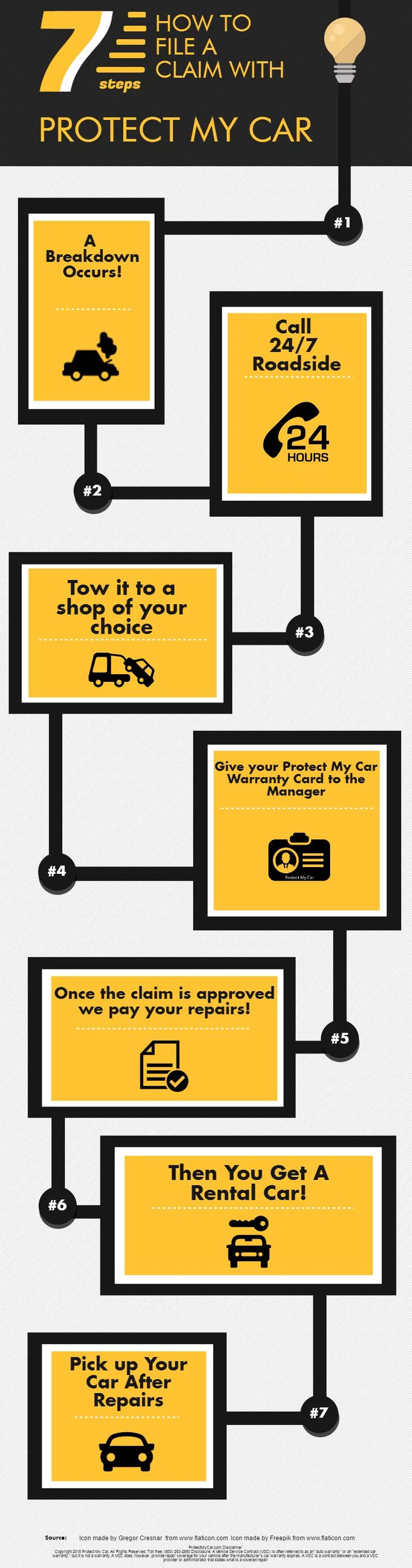 7 steps to filling a claim with protect my car
