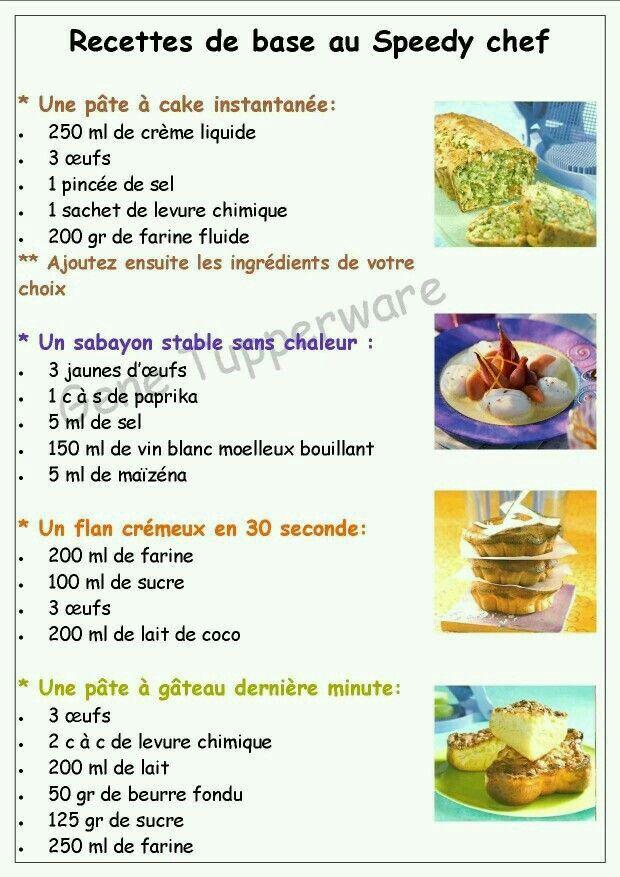Recette Flan Cake