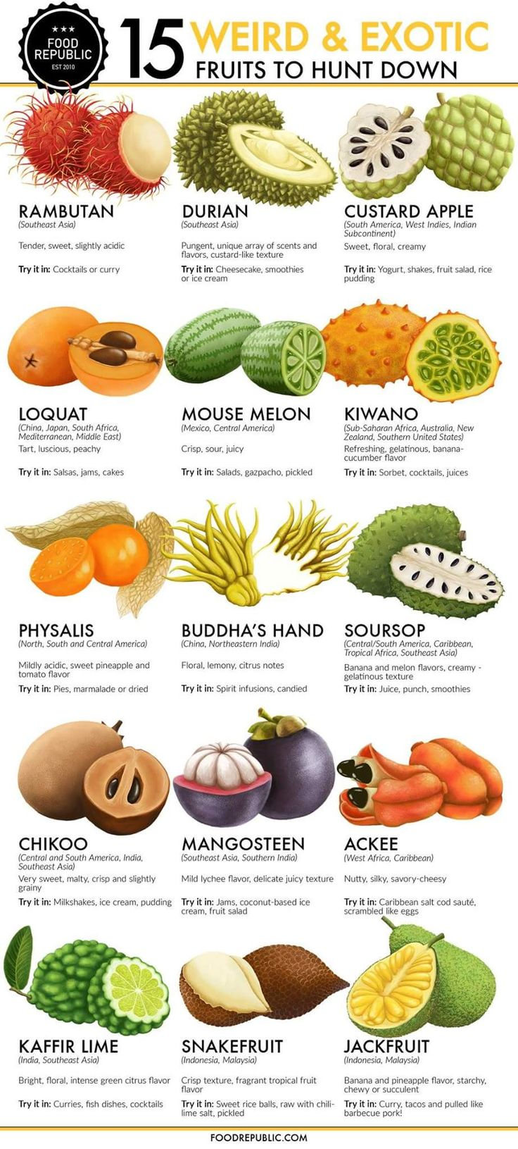 Exotic fruits to try!!