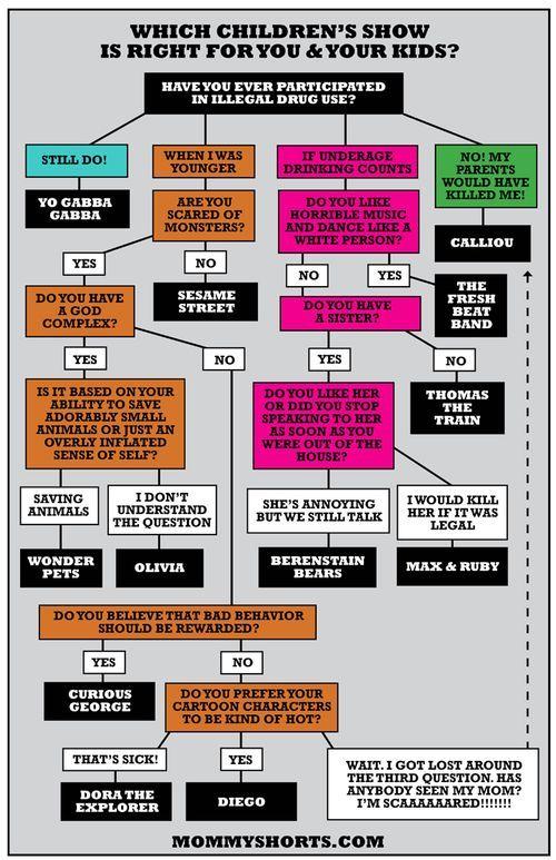 CHILDRENSTV-FUNNY-flow-chart