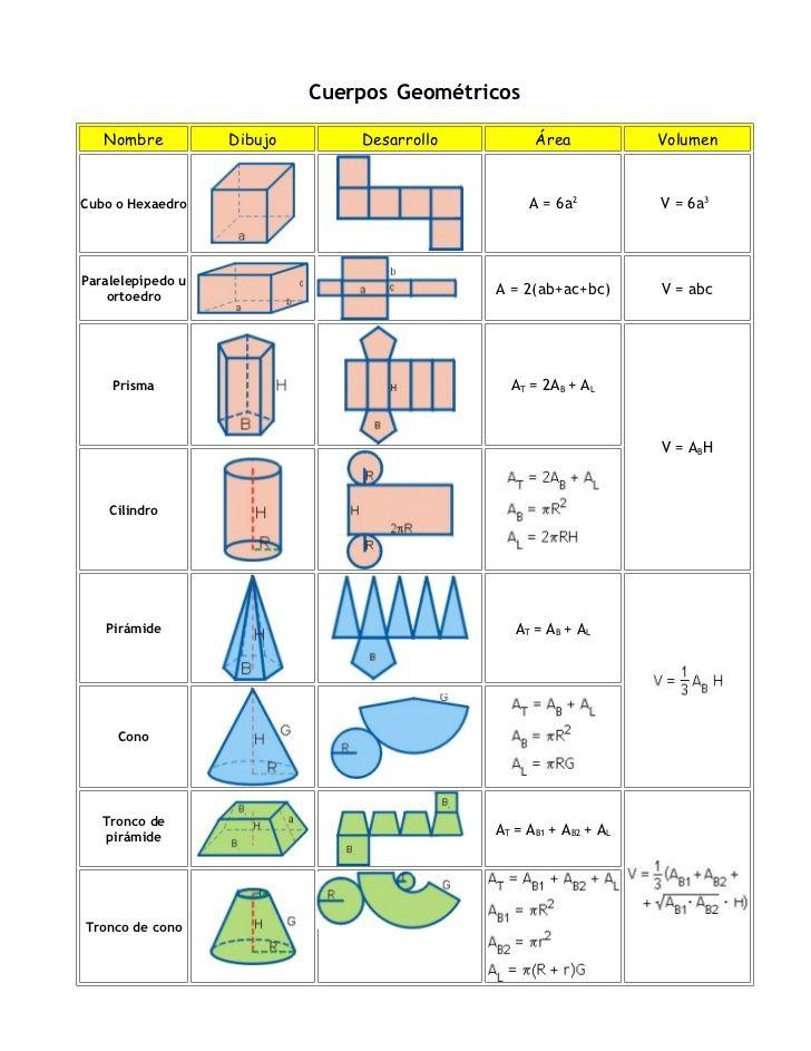 Cuerpos2 GeoméTricos                                                                                                                                                                                 Más
