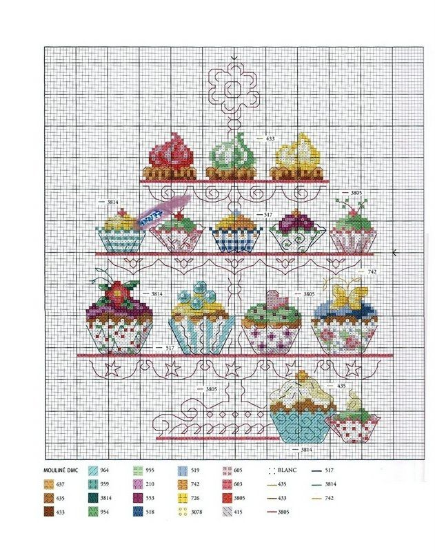 cupcakes cross stitch cart