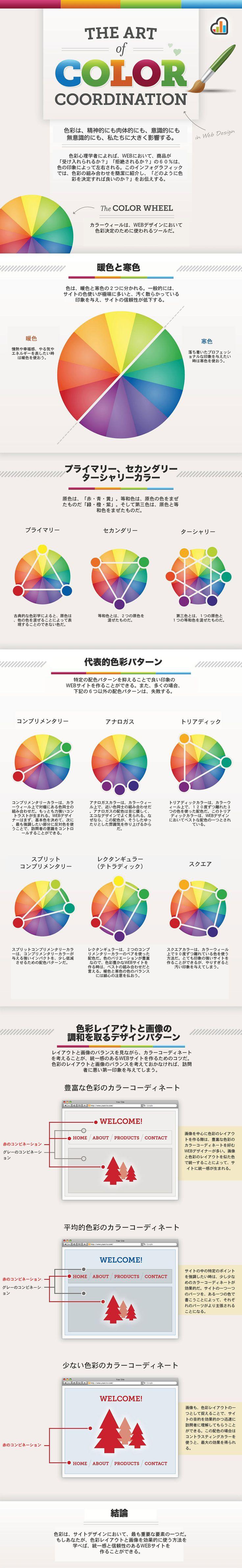-- Japanese translation version -- 最低限覚えておきたいWEB配色の基本2大原理と6つの配色パターン http://bazubu.com/colorpttn-2507.html?utm_source=feedburner_medium=feed_campaign=Feed%3A+bazubu%2Ffeed+%28%E3%83%90%E3%82%BA%E9%83%A8%29#