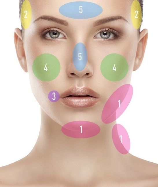 Facial Stimulation Workouts For Getting Rid Of Wrinkles And Restoring Youth