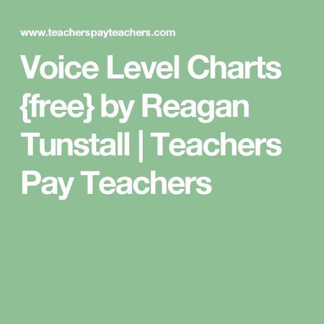 Voice Level Charts {free} by Reagan Tunstall | Teachers Pay Teachers