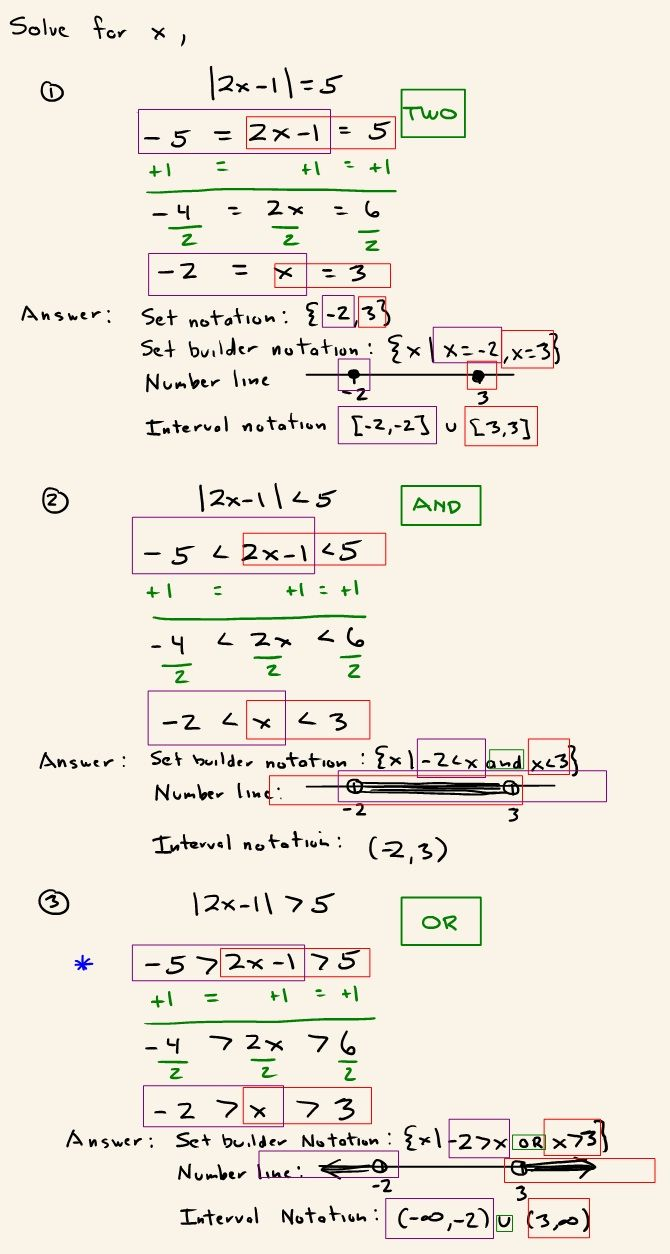 Solving Absolute Value Equations And Inequalities Absolute Value Equations Studying Math Absolute Value Inequalities