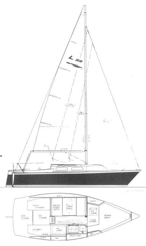 Laguna 22 drawing on sailboatdata com #yachtdrawing | boat