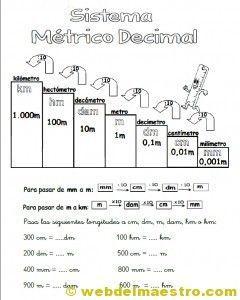 Sistema metrico decimal