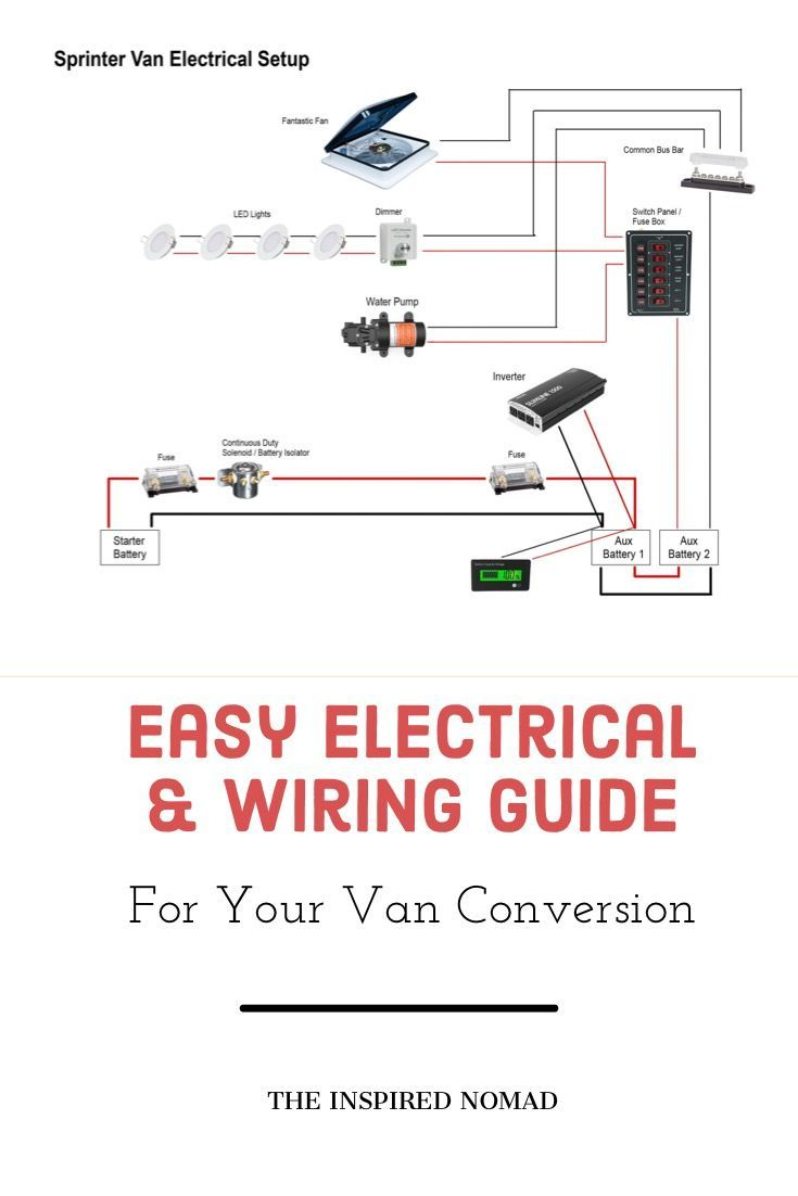 Electrical Set Up For Your Van Conversion Van Conversion Van Conversion Electrics Camper Van Conversion Diy