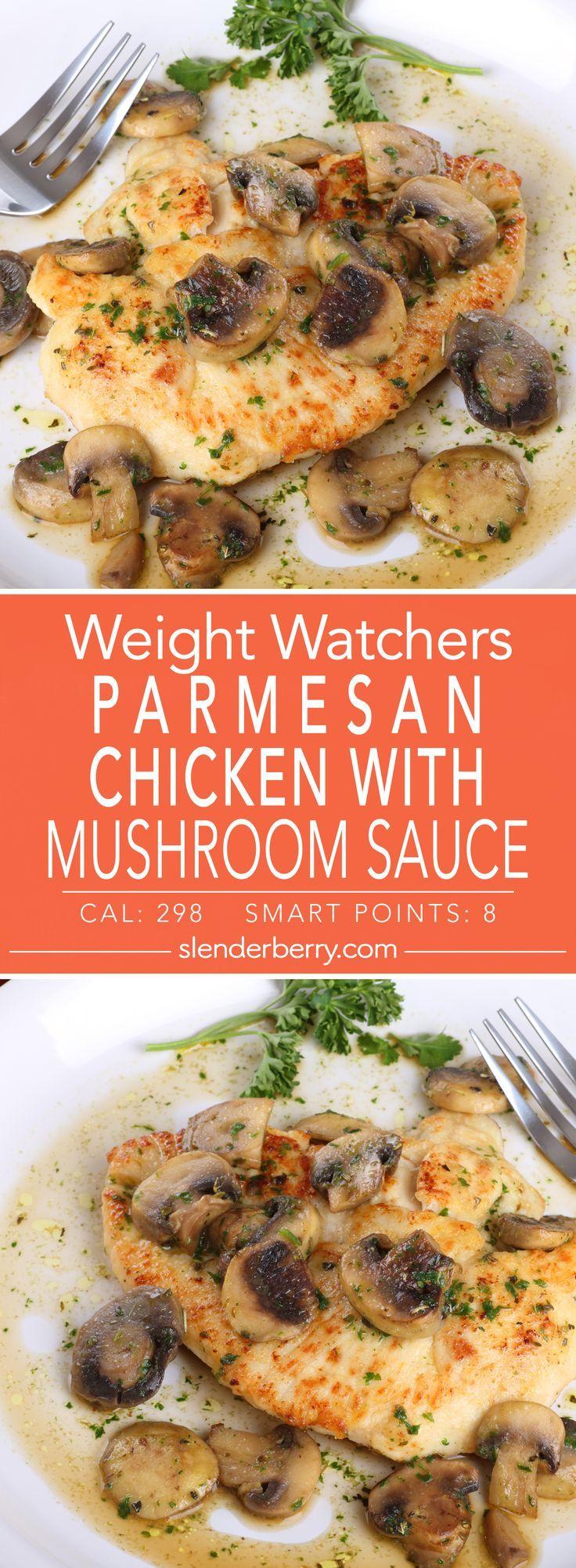 Parmesan Chicken with Mushroom Sauce