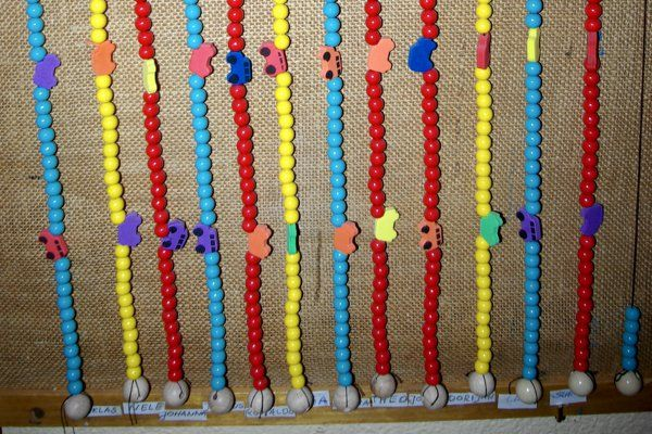 Projekte In Der Kita Kitakram De Projekte Im Kindergarten Kita Projekte