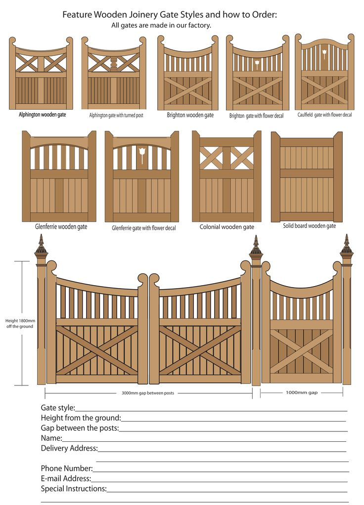 Fence gate design ideas get beautiful and