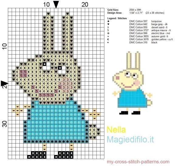 Rebecca rabbit cross stitch Peppa pig