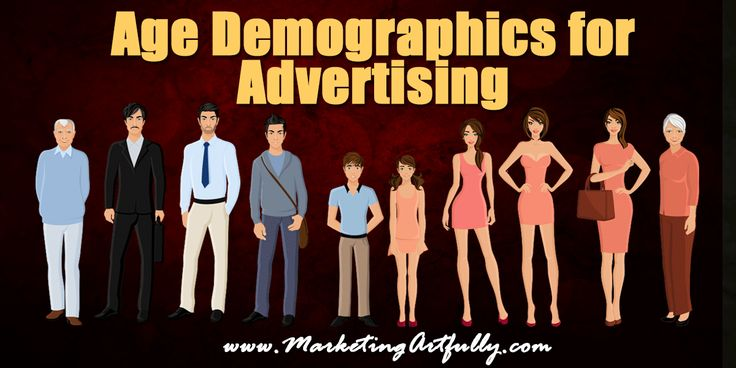 Customer Demographics – Age Demographics for Advertising