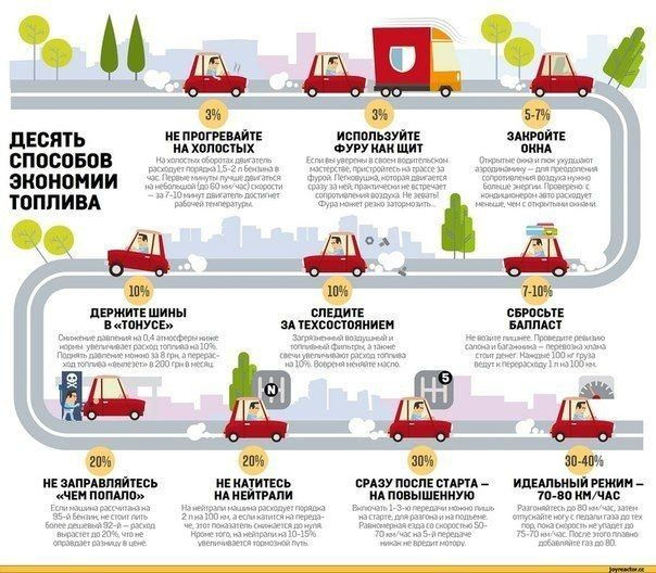 10 способов экономить топливо
