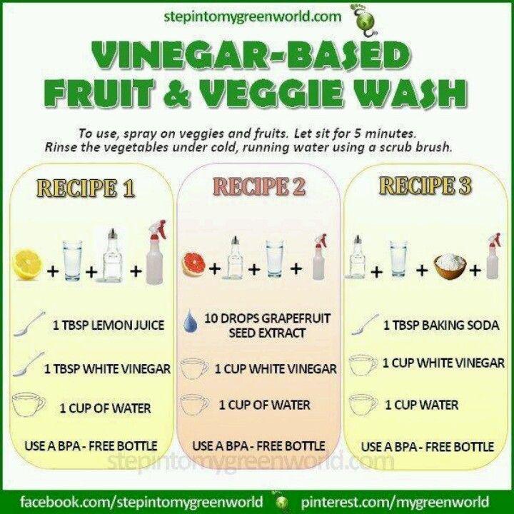 Veggie/fruit wash