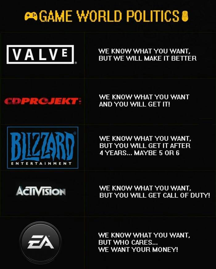 Yep Definitely True But Bethesda Would Be On Top Like So