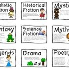 Literary Genre Posters - 15 genres illustrated in colorful posters included plus student journal sheet