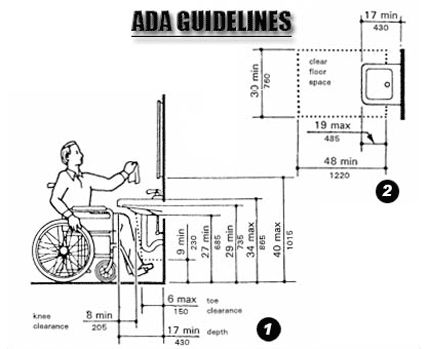 ADA Bathroom Dimensions Help You To Build A Bathroom Which Is Friendly For  Disabled People. ADA Bathroom Dimensions Help You, Especially Who Run A  Public ...