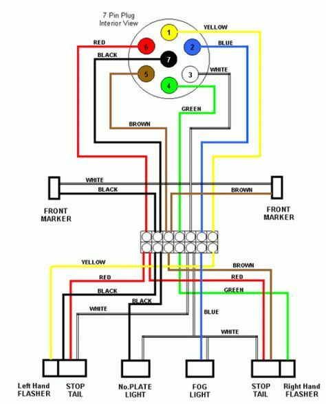 External lighting wiring diagram as used on most trailers ...