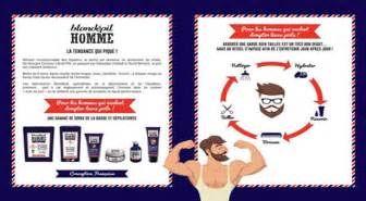 Recherche Comment entretenir sa barbe. Vues 65246.
