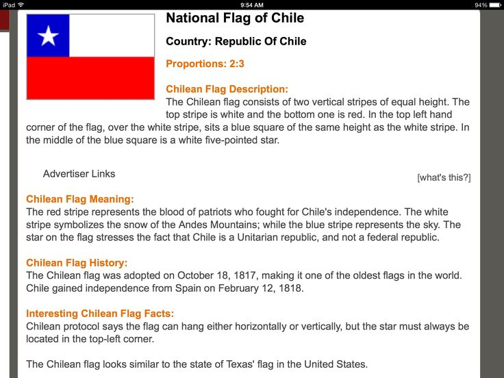 Chiles flag